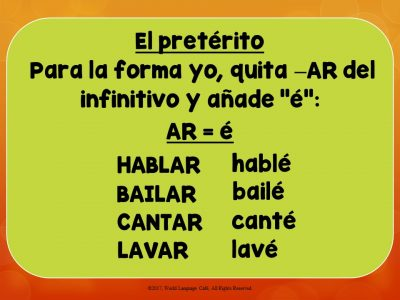Spanish Preterite vs. Imperfect Lesson Plans, PowerPoint